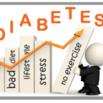 Exercise Guidelines for People with Diabetes and Prediabetes