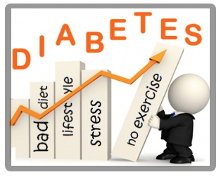 Image result for Diabetes bad sign